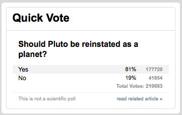 cnn-poll-pluto